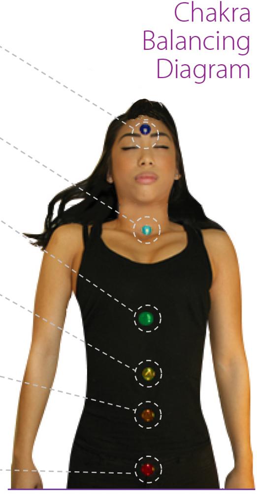 Tachyonized Chakra Balancing Kit on Women